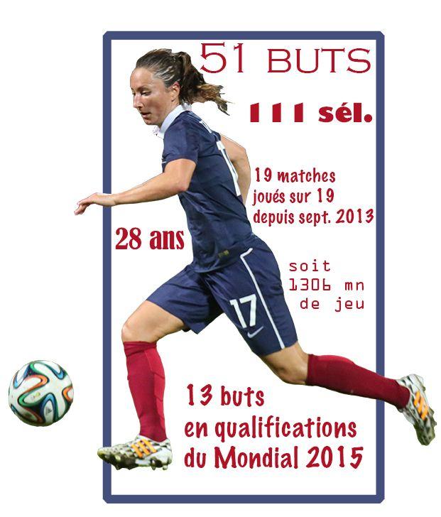 Equipes de France - Gaëtane Thiney, meilleure buteuse des qualif. - FFF