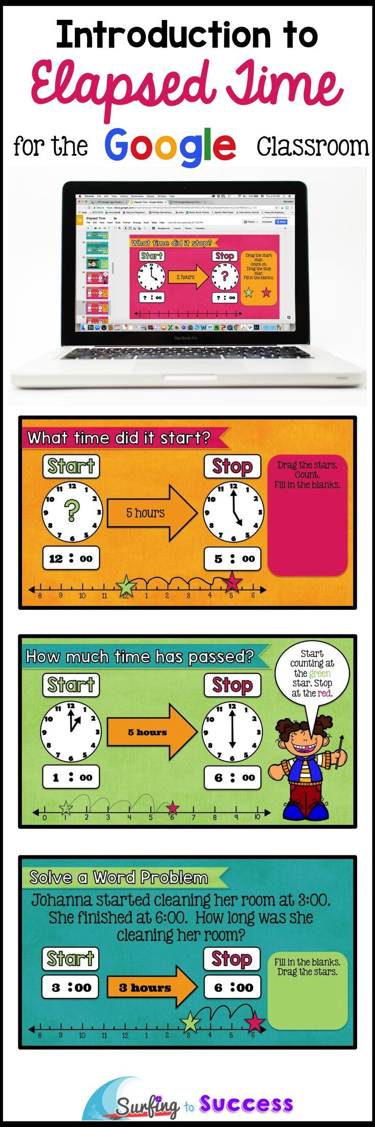 Help students understand the three variables in elapsed time: missing start time, missing stop time, and time that's passed. This helps students understand how to tackle elapsed time word problems.  First, students practice figuring out how many hours hav