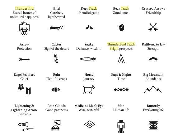201 Best Symbols Native American Images On Pinterest Native