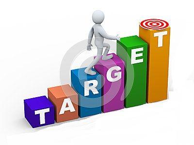 Apna Lakshya Ko Kaise Hasil Kare Goal (Target) Achievement