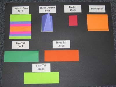 17 best images about foldable ideas on pinterest mini books