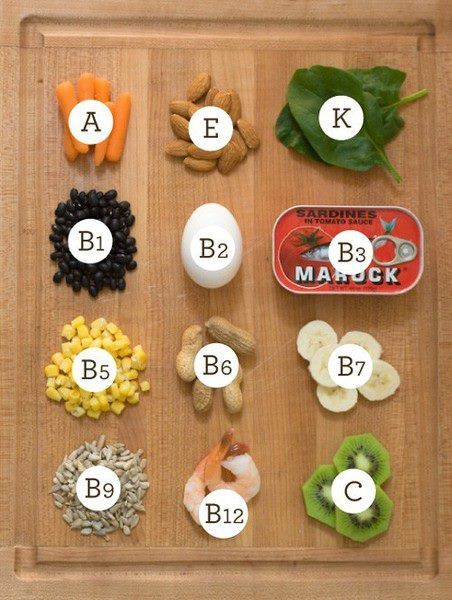 Good Sources for Natural Vitamins--replace the B-12 pic with Eggs.