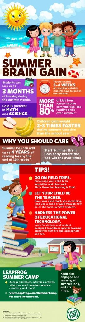 What will your kids be doing this summer? Check out this website for heaps of awesome educational activities!
