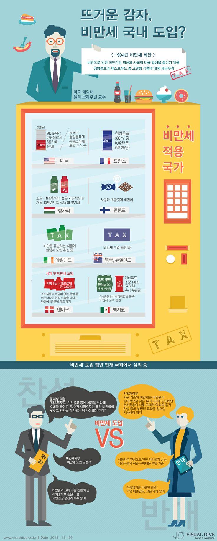 [인포그래픽] 뜨거운 감자, 살찌게 만든 죄 비만세 도입? #fat / #Infographic ⓒ 비주얼다이브 무단 복사·전재·재배포 금지