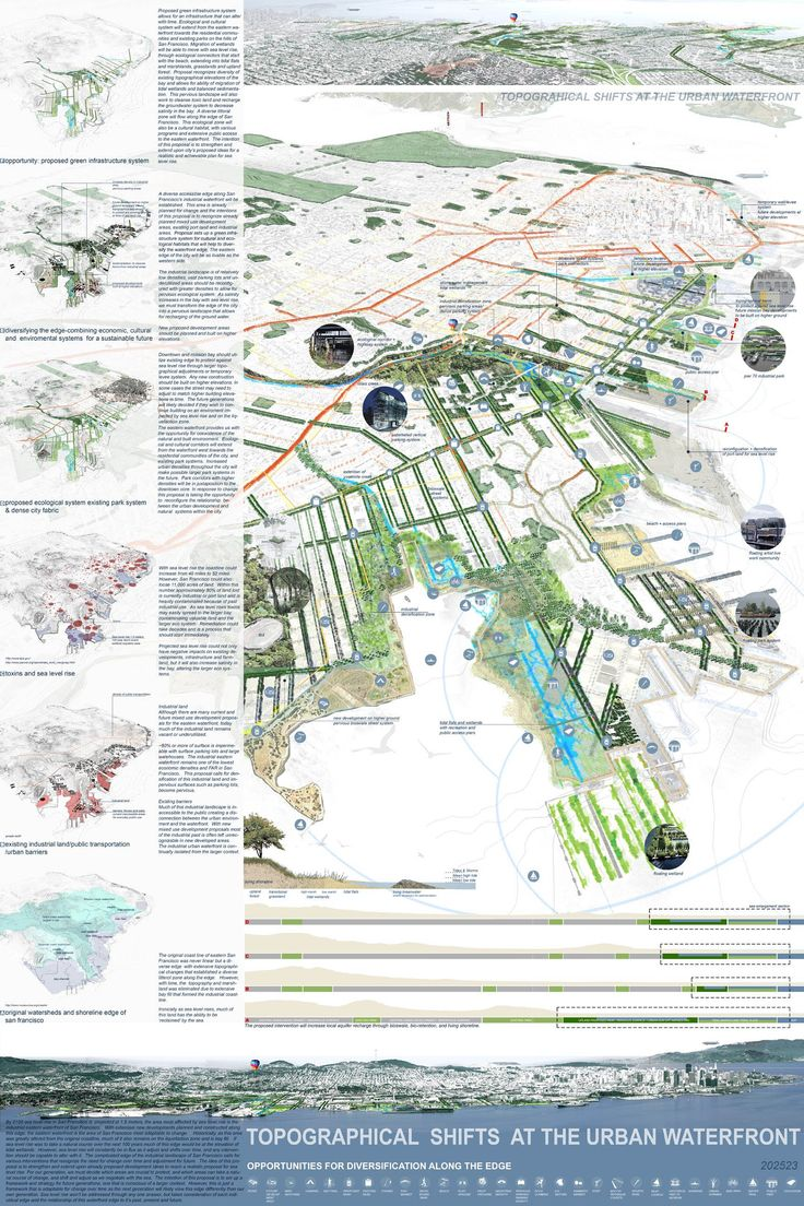 Topographical Shifts at the Urban Waterfront  by Wright Huaiche Yang and J   Lee Stickles. 779 best images about LAMINAS Representacion Arq Paisaje on