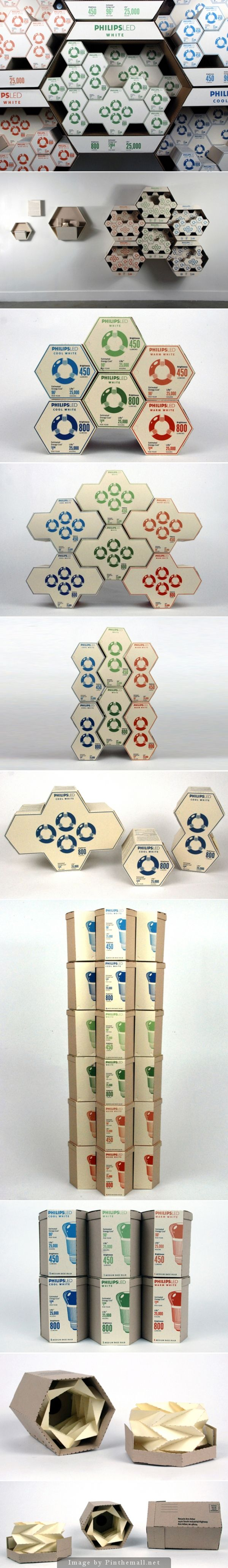 Redesigning LED Packaging (Student Work) on Packaging of the World - Creative Package Design Gallery
