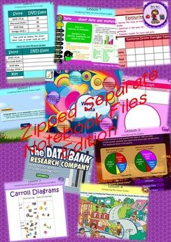 ***NEW AS REQUESTED*** This Maths Smart Notebook and EDITABLE Unit of Work bundle includes a zipped folder of all separate notebooks for the different concepts outlined below. This allows for flexibility to adapt to the scope and sequence used at your school.AN ENTIRE 8 WEEK MATHS PROGRAM FOR YEARS 3 AND 4!!!!This NO PREP Maths Bundle is programmed for the Australian National Curriculum based on the Maths Plus and Go Maths programs.