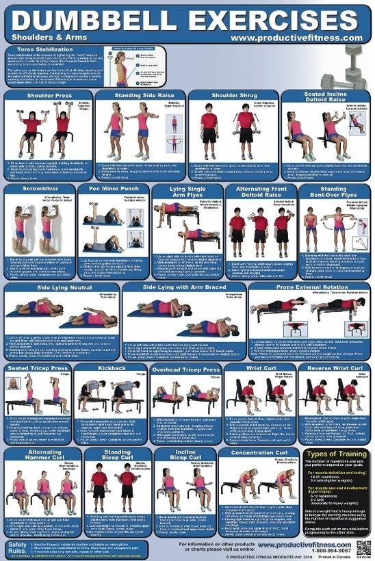 22 dumbbell exercises for working the shoulders, rotator cuff, triceps, biceps and forearms.