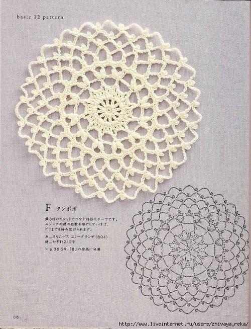 Crochet doily chart