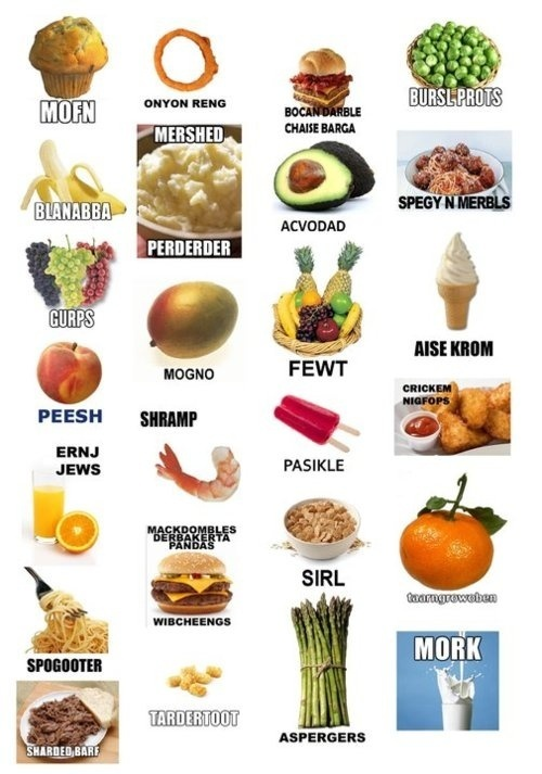 Fast Food Alternative Names