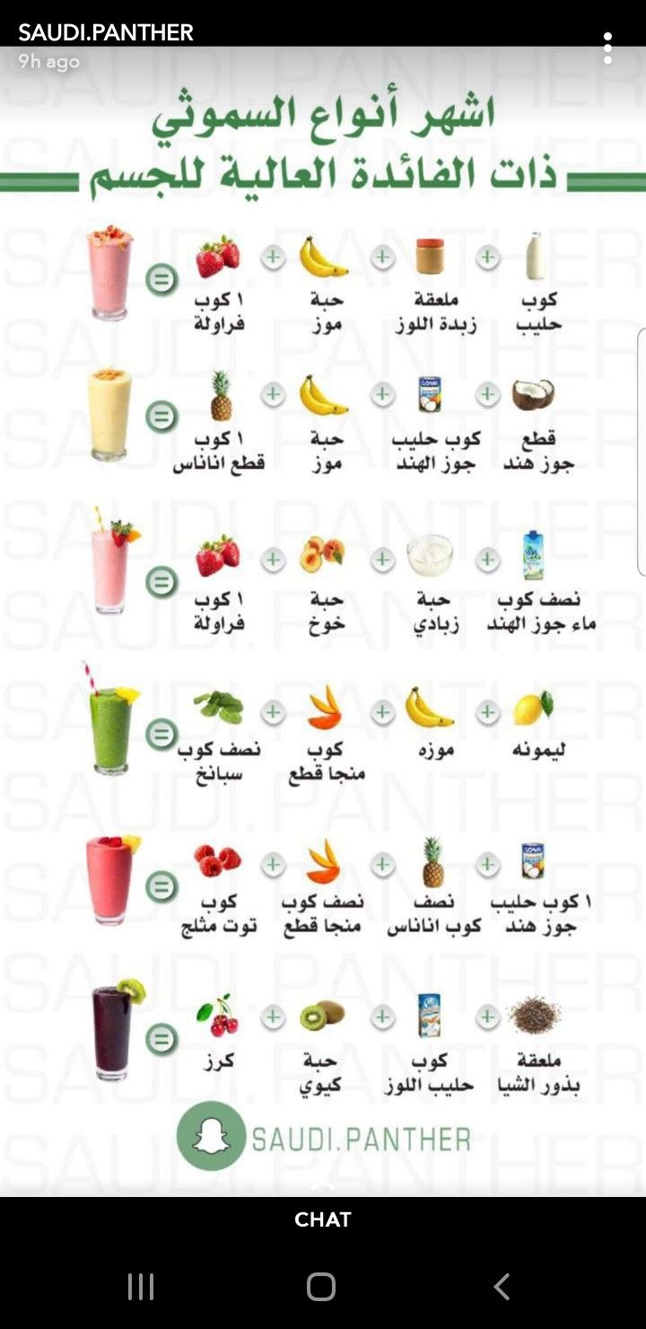 Pin By Anhar Ibrahim On عصيرات Smoothie Recipes Healthy Workout Food Easy Smoothie Recipes