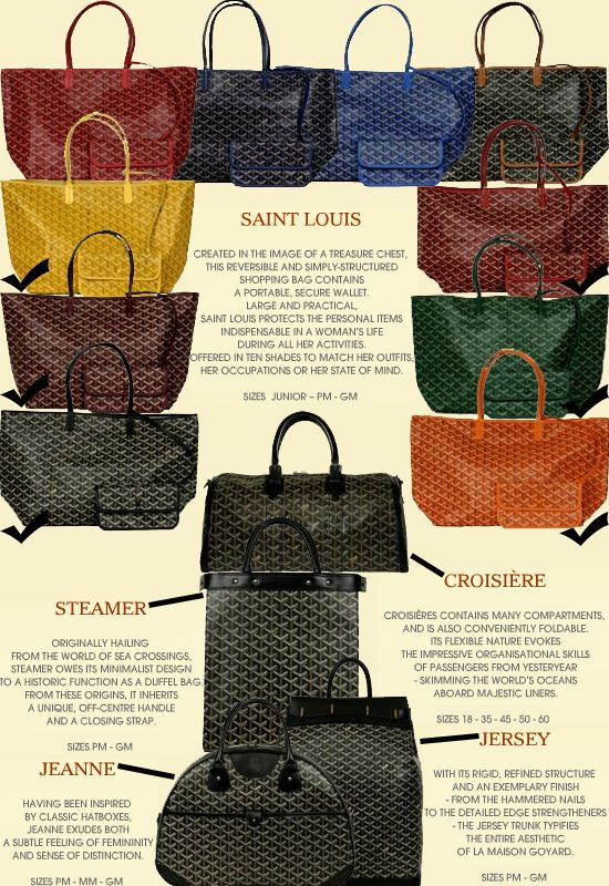A Goyard St. Louis tote will likely be on my wish list for a very, very, very long time.