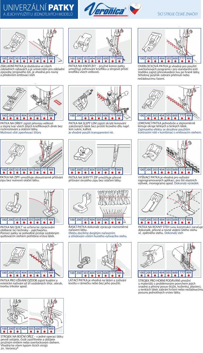 Přehled využití a použití jednotlivých patek pro šicí stroje Veronica.  Kompletní nabídku patek naleznete ZDE