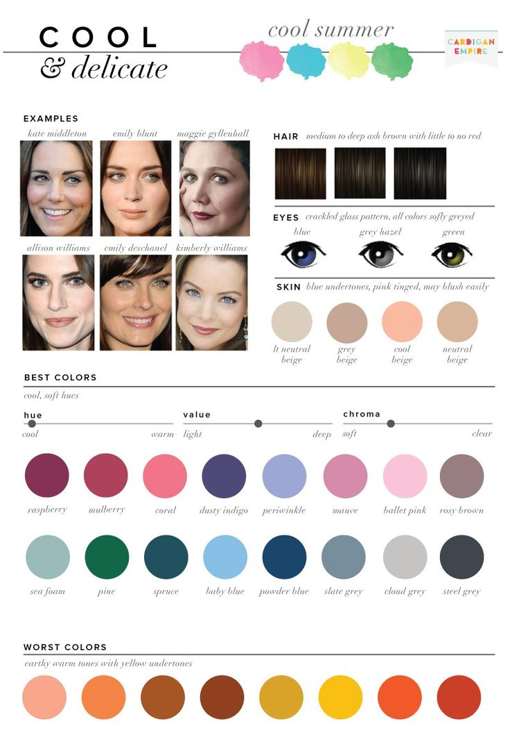 Find out how to pick your best and worst colors. Crucial information for a capsule wardrobe. Do you have cool undertones? Are you an ashy brunette? Find out how all your features work together to create your unique complexion.