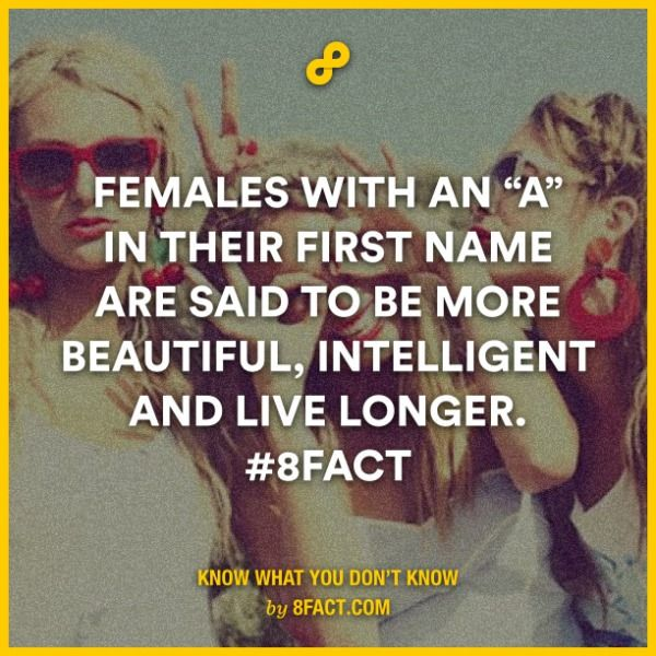 """Females with an """"A"""" in their first name are said to be more beautiful, intelligent and live longer."""