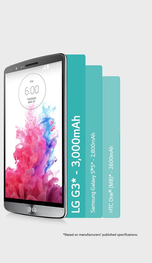 The 3,000 mAh removable battery attains maximum capacity by using all available space, without sacrificing the LG G3's overall slim design.
