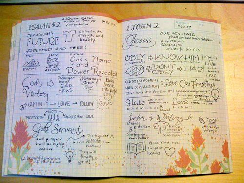 Bible Study Journals