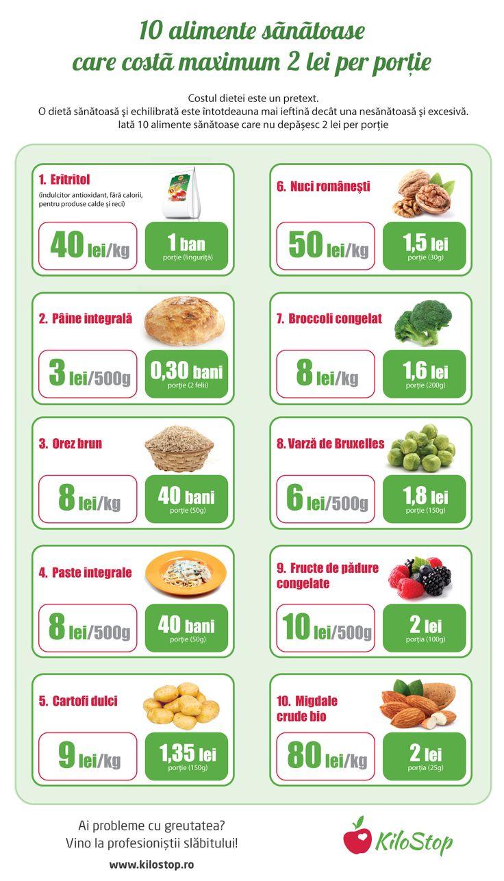 Pentru a distruge mitul alimentelor sănătoase, dar costisitoare, iată o listă cu 10 alimente sănătoase care te costă maxim 2 lei per porţie. #dieta
