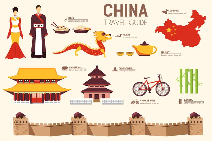 China country flat vector icons set by Sir.Enity on @creativemarket