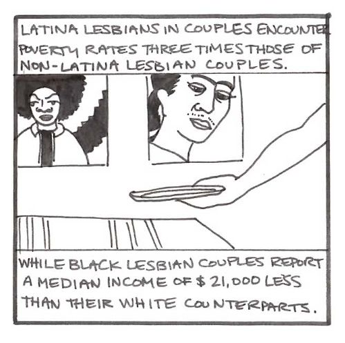 black and latina lesbian The 17 Most Popular Lesbian Bars In The U.S.
