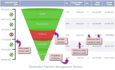dealmaker-pipeline-manageme