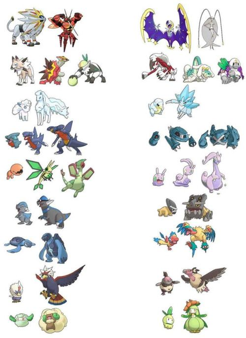 version exclusive pokemon. sun on the left and moon on the right