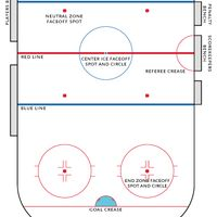 Ice Hockey Rules: Ice Hockey Rink