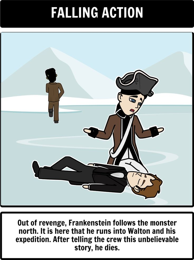Frankenstein - Plot Diagram: Build a plot diagram for a Frankenstein summary with Storyboard That! Here is a close up of the story's falling action.
