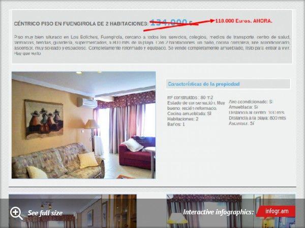 Quieres vivir en La Costa del Sol? En el barrio de Los Boliches. En un piso seminuevo. Llama 952668382.