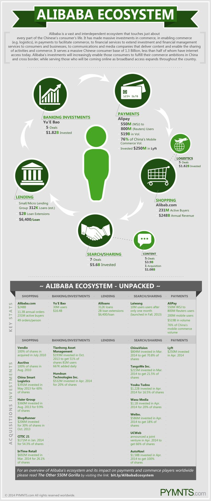 Crossborder Ecommerce Get To Know Alibaba #china #ecommerce