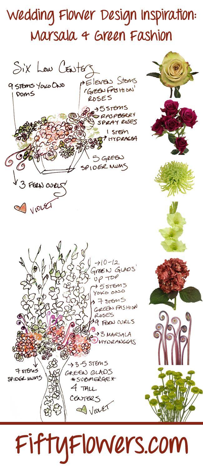 Wedding Flower Design Inspiration: Marsala and Green Fashion