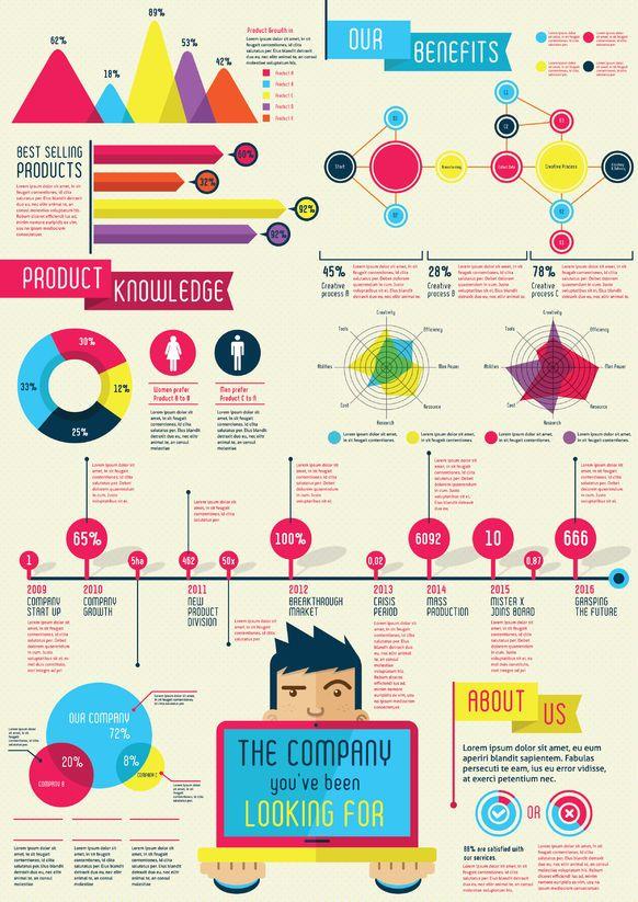 cursus-infographic