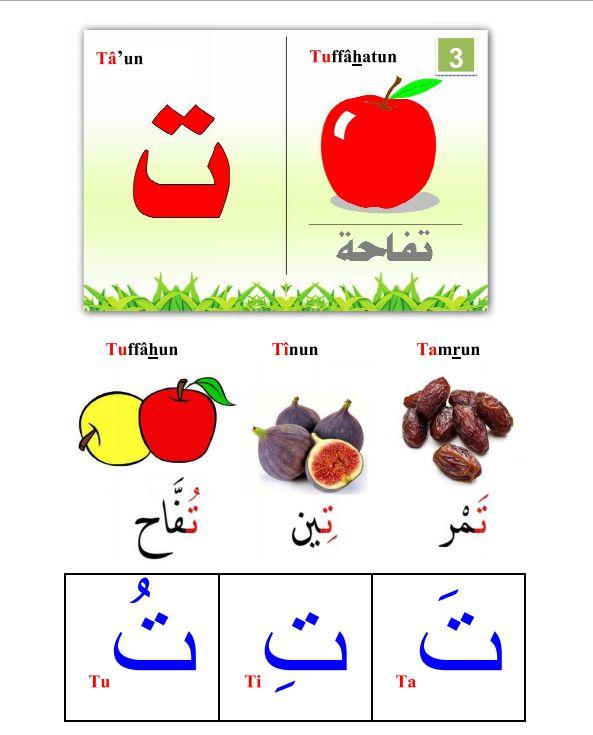 Apprendre l'arabe aux enfants – 5 premières lettres | Blog de Osratouna