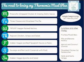 The road to loving my Thermomix: TRTLMT Meal Plan and Shopping List 24.2.2014