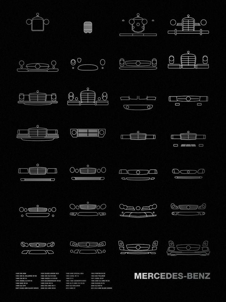 Auto Icon Screen Print Series: Mercedes-Benz