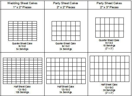 sheet cake sizes and servings - Google Search