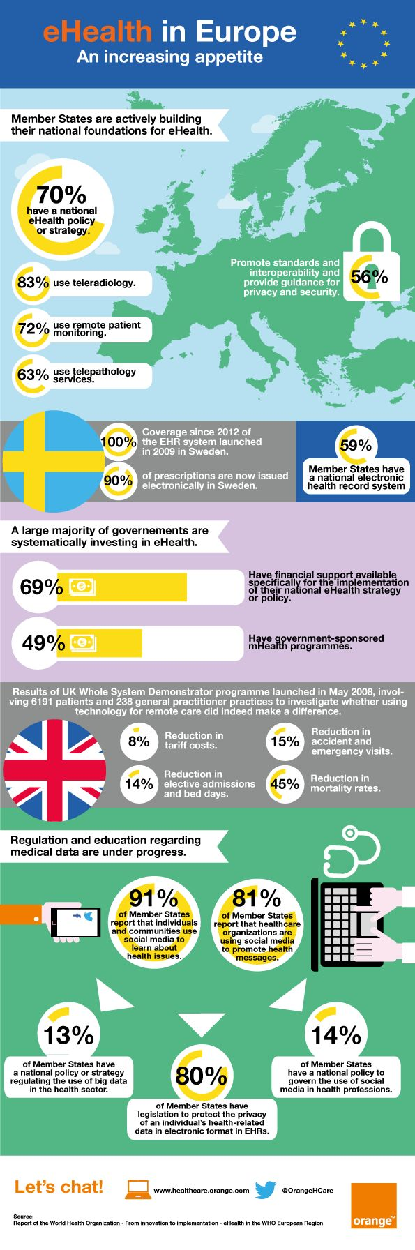 1604 [infographic] eHealth in Europe