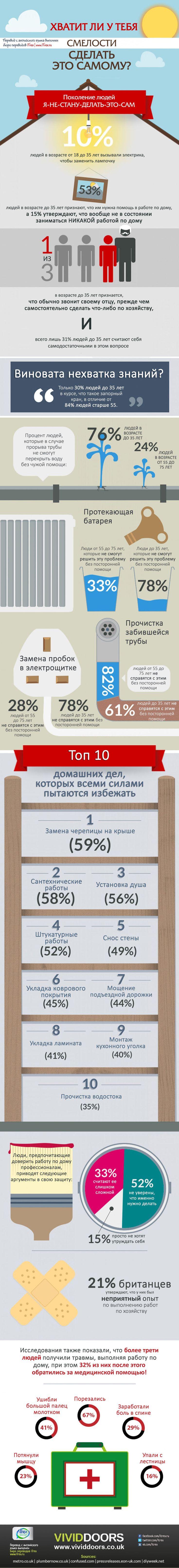 Девушки делятся на три категории: - те, которые любят мужчин, способных затащить холодильник на пятый этаж без лифта; - те, которые любят мужчин, способных оплатить труд мужчин из первой категории; - те, которые любят мужчин, способных затащить холодильник на пятый этаж без лифта, но предпочитающих оплатить труд мужчин из первой категории. Есть четвертая: - те, которые любят мужчин из третьей категории, но поступают, как из первой категории…