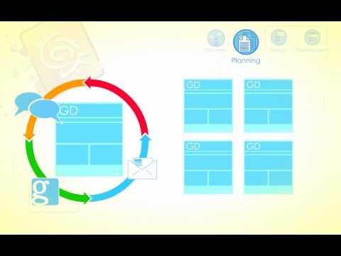 GlamoDesign Website Design Process @Glamodesign @Daniel Morgan Limmy @Daniel Olsen #GlamoDesign     http://www.youtube.com/watch?v=9yLXgoAsDIc=g-all-u#