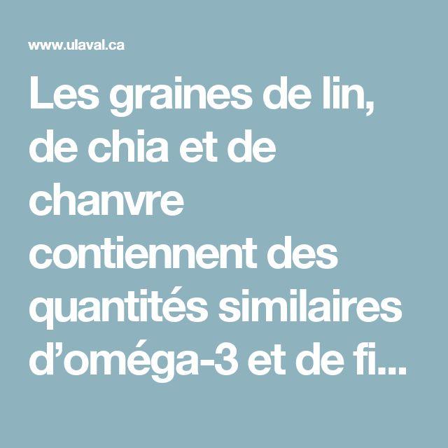 Les graines de lin, de chia et de chanvre contiennent des quantités similaires d'oméga-3 et de fibres alimentaires. | Mon équilibre UL | Université Laval