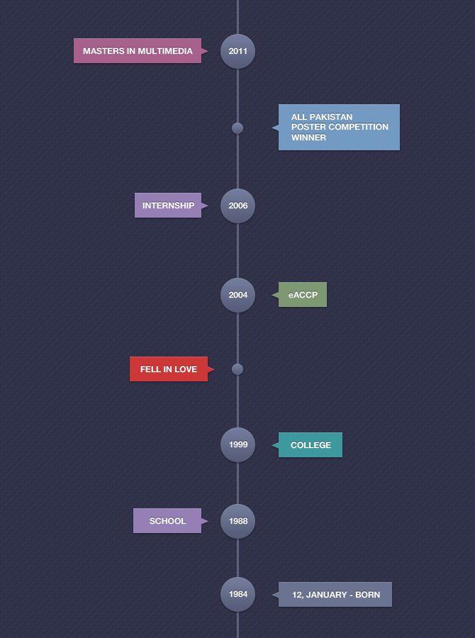 Timeline PSD - Freebies Gallery