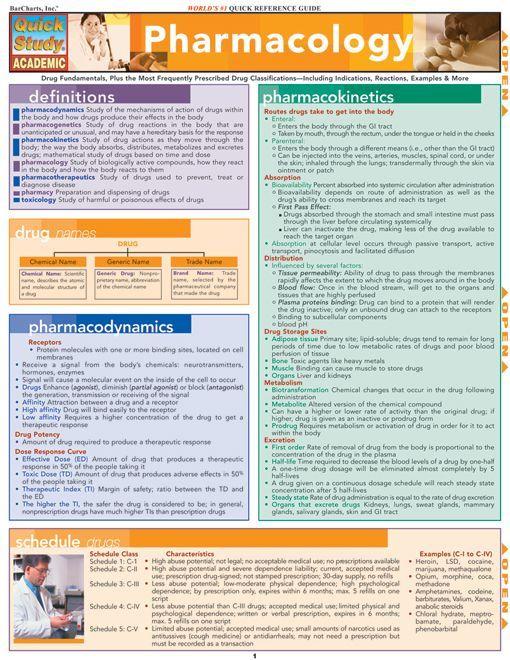 Pharmacology case studies for nursing students