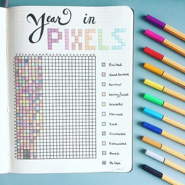 "May is approaching, which means you have a little more time to start your own ""Year In Pixels"" or ""Month In Pixels"" or ""Summer In Pixels""! I use a @moleskine_world Grid lined journal, but you can use whatever works for you! * * Start by drawing out the grid, with either one column for each day, or two/three depending on how many mood periods you want to track * * I used a longer ruler to create two columns for each month; one for AM & one for PM * * Next, line the top of the grid with…"