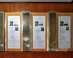 Resultado de imagen para soil museum