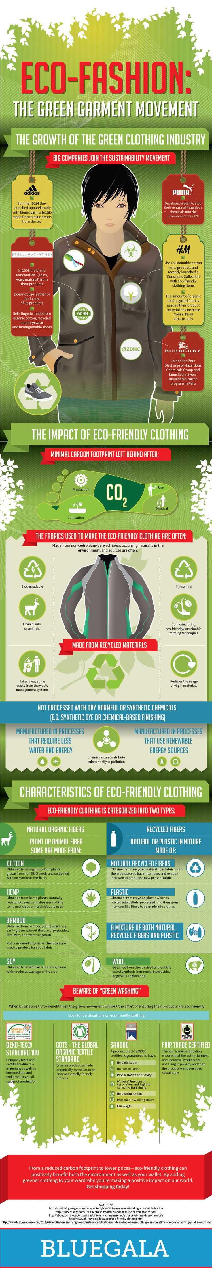 Eco-fashion [Infographic] the green garment movement characteristics impact reasons to shop ethically #ecofashion