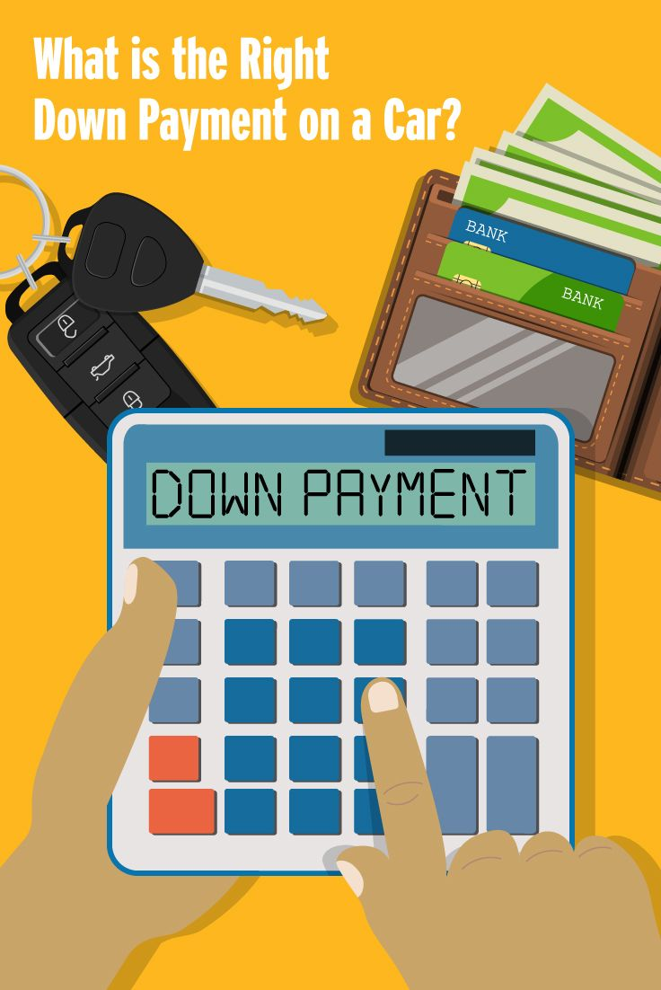 How Much Should A Down Payment On A Car Be With Images Down Payment Car Loan Calculator