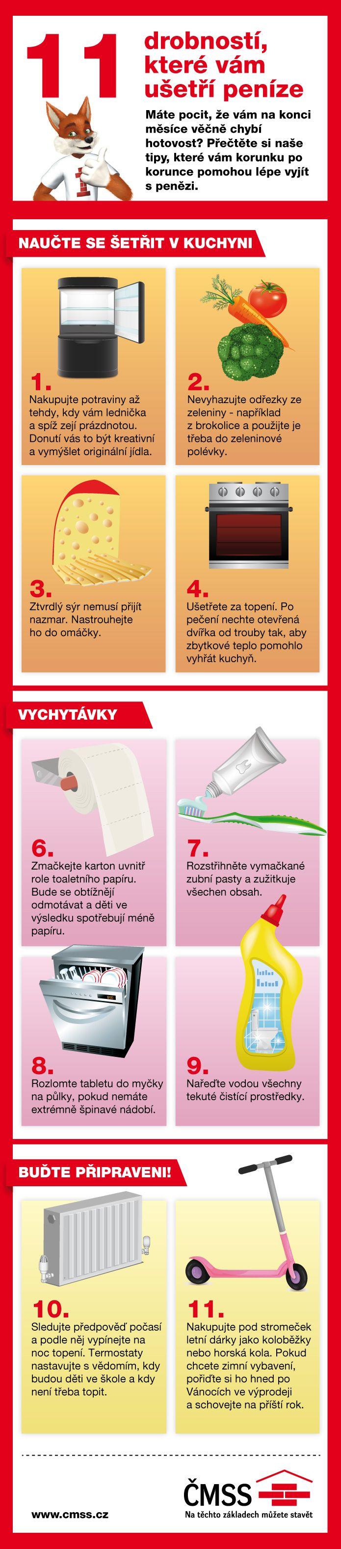 11 tipů, jak ušetřit v domácnosti.