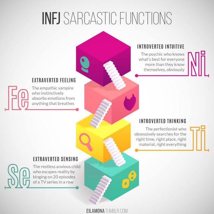 INFJ sarcastic cognitive functions. These are all hilariously true. Thank you INFJ Refuge on FB for posting the image.