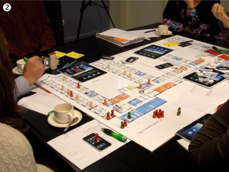 Design Game workshop - looks at nursing workflows in health care
