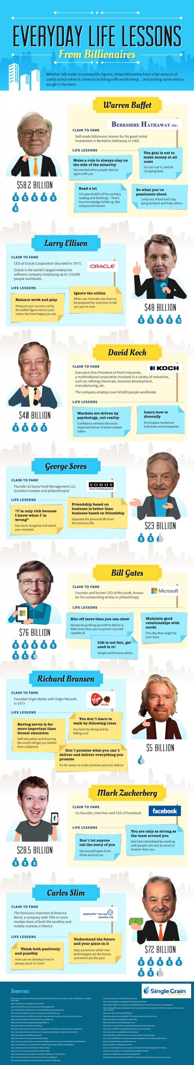 Every Day Life Lessons from Billionaires... If only we knew what they know…